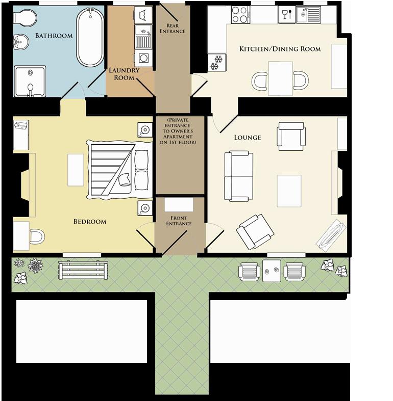 Floorplan Throstle